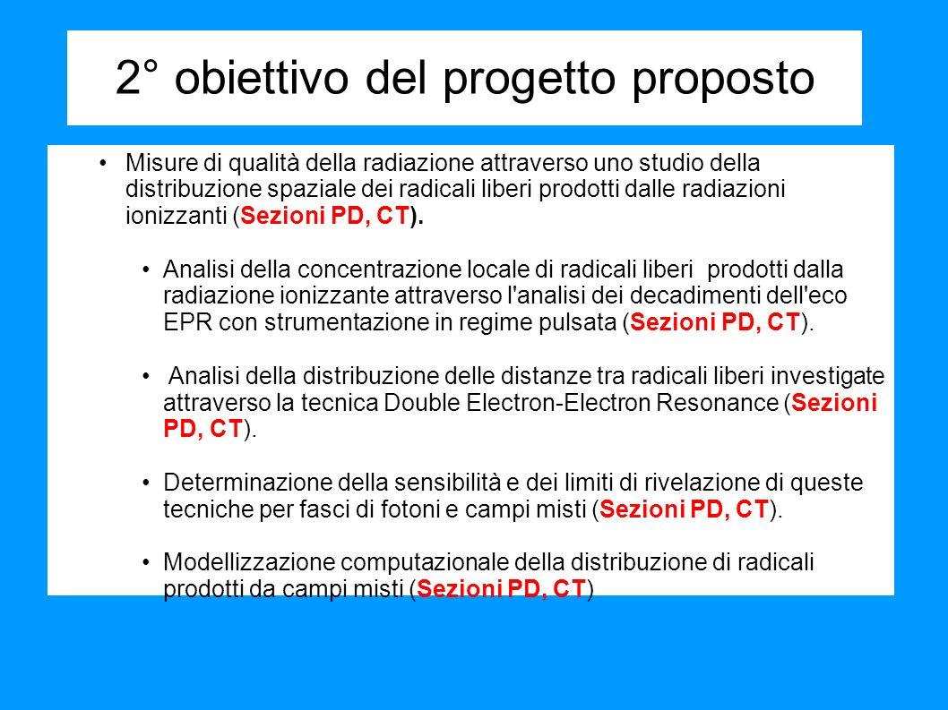 2° obiettivo del progetto proposto