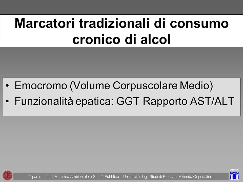 Marcatori tradizionali di consumo cronico di alcol