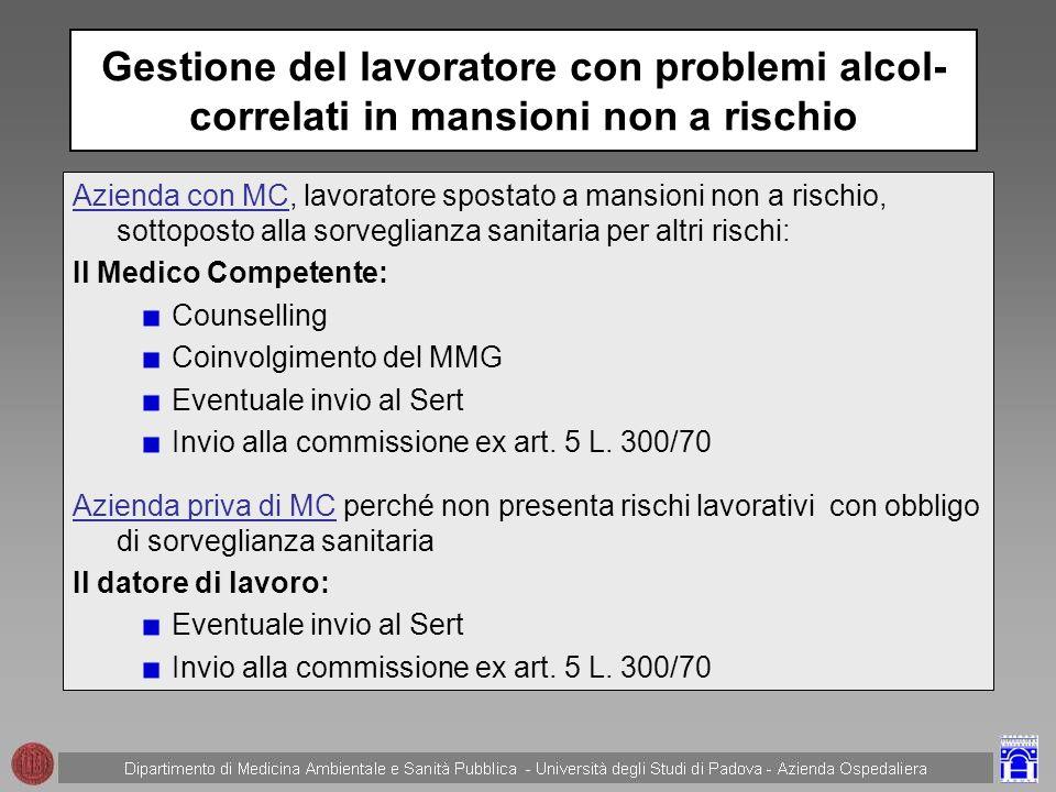 Gestione del lavoratore con problemi alcol-correlati in mansioni non a rischio