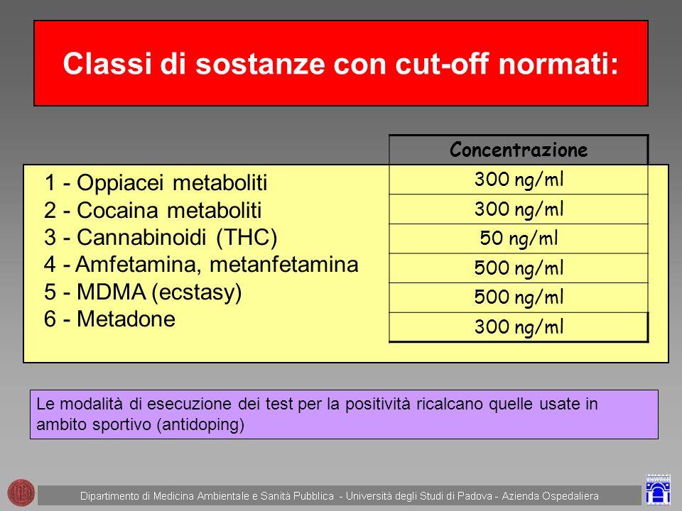 Classi di sostanze con cut-off normati: