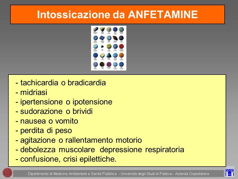 Intossicazione da ANFETAMINE