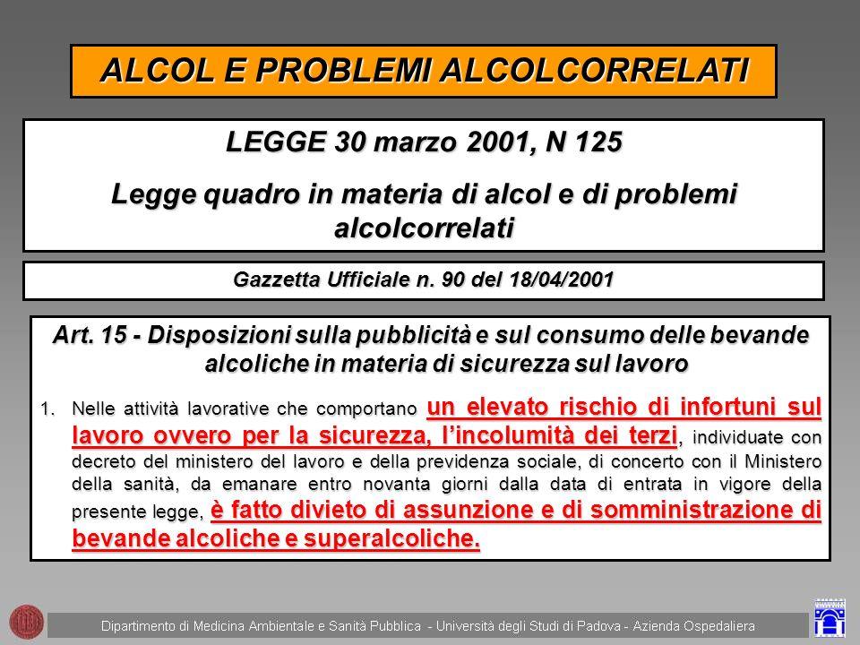 ALCOL E PROBLEMI ALCOLCORRELATI