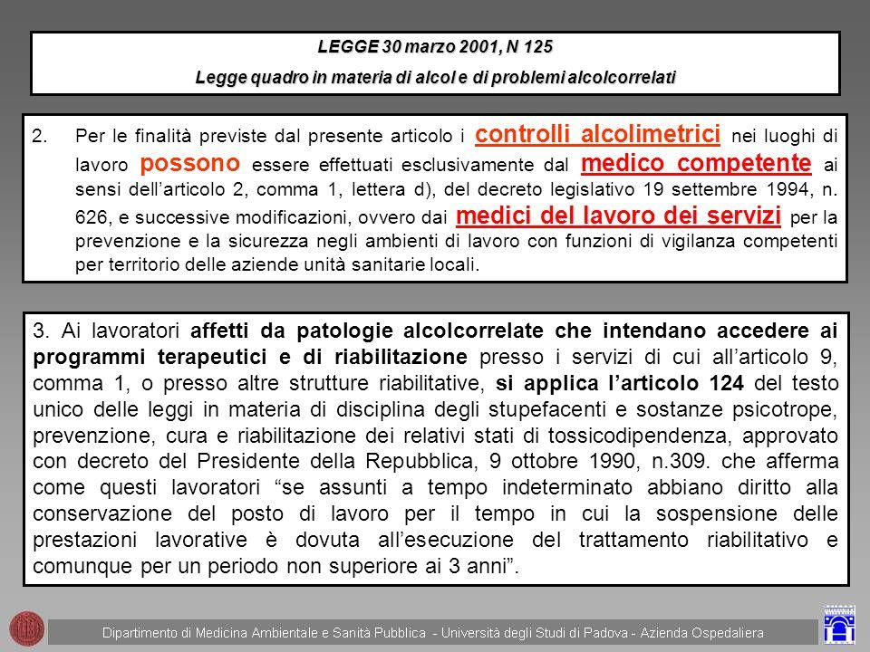 Legge quadro in materia di alcol e di problemi alcolcorrelati