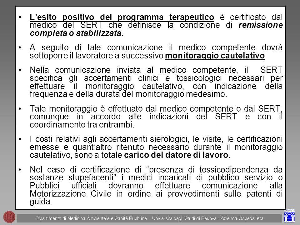 L'esito positivo del programma terapeutico è certificato dal medico del SERT che definisce la condizione di remissione completa o stabilizzata.