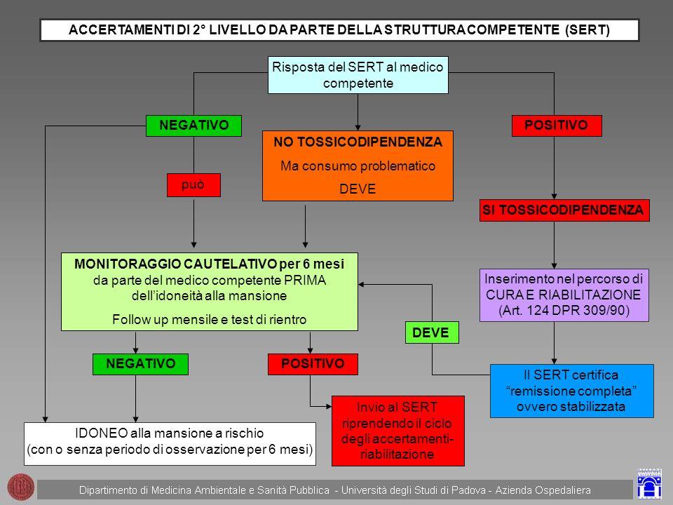 ACCERTAMENTI DI 2° LIVELLO DA PARTE DELLA STRUTTURA COMPETENTE (SERT)