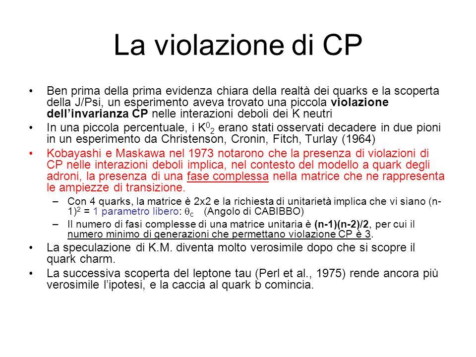 La violazione di CP