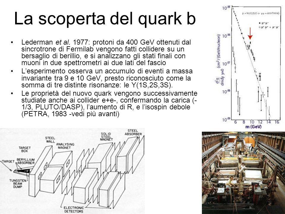 La scoperta del quark b