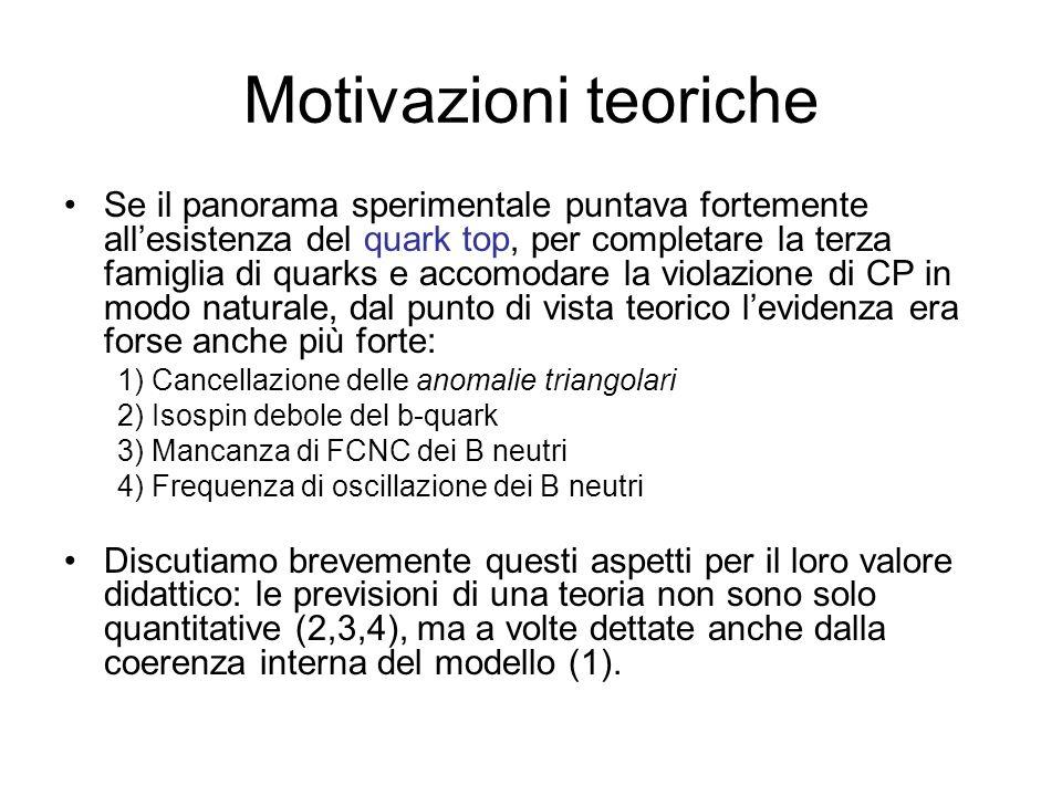 Motivazioni teoriche