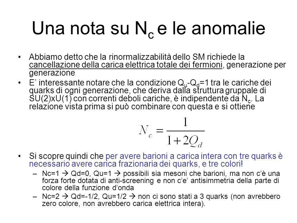 Una nota su Nc e le anomalie