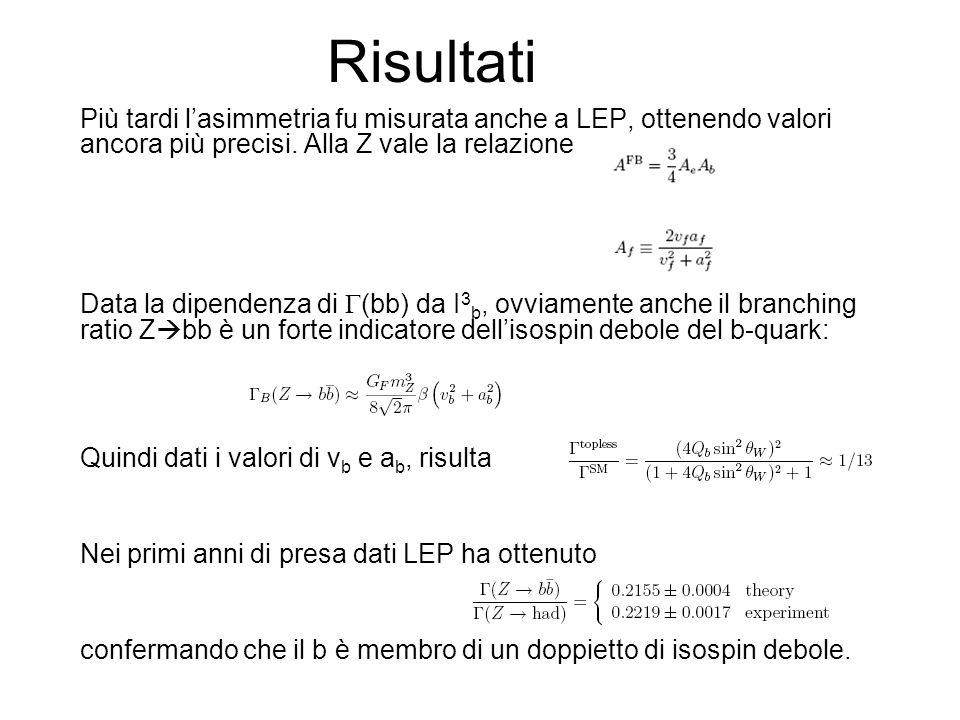 RisultatiPiù tardi l'asimmetria fu misurata anche a LEP, ottenendo valori ancora più precisi. Alla Z vale la relazione.