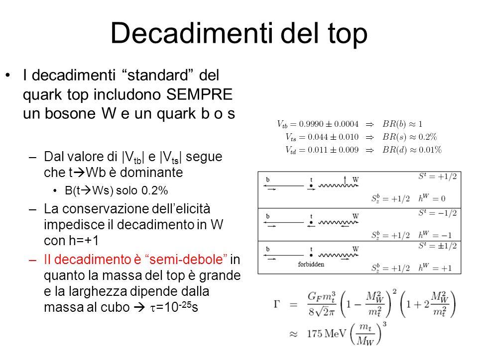 Decadimenti del top I decadimenti standard del quark top includono SEMPRE un bosone W e un quark b o s.