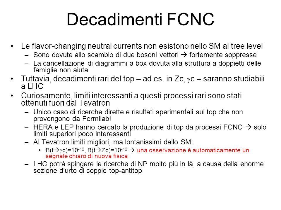 Decadimenti FCNCLe flavor-changing neutral currents non esistono nello SM al tree level.