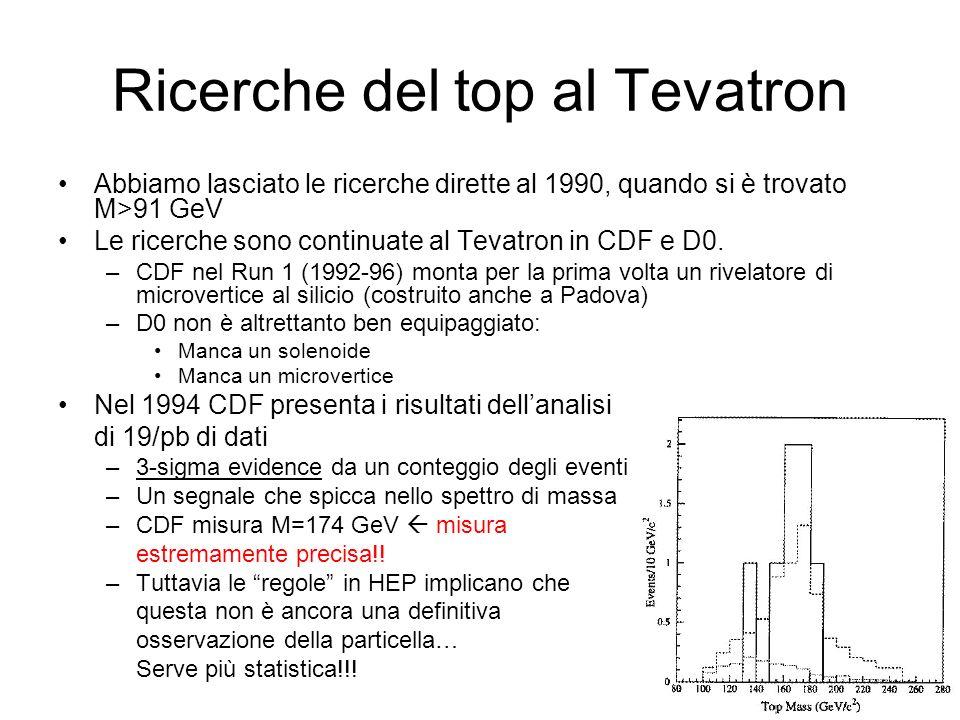 Ricerche del top al Tevatron