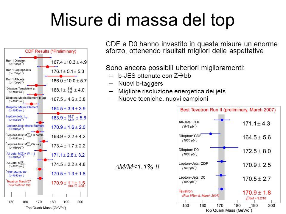 Misure di massa del top CDF e D0 hanno investito in queste misure un enorme sforzo, ottenendo risultati migliori delle aspettative.