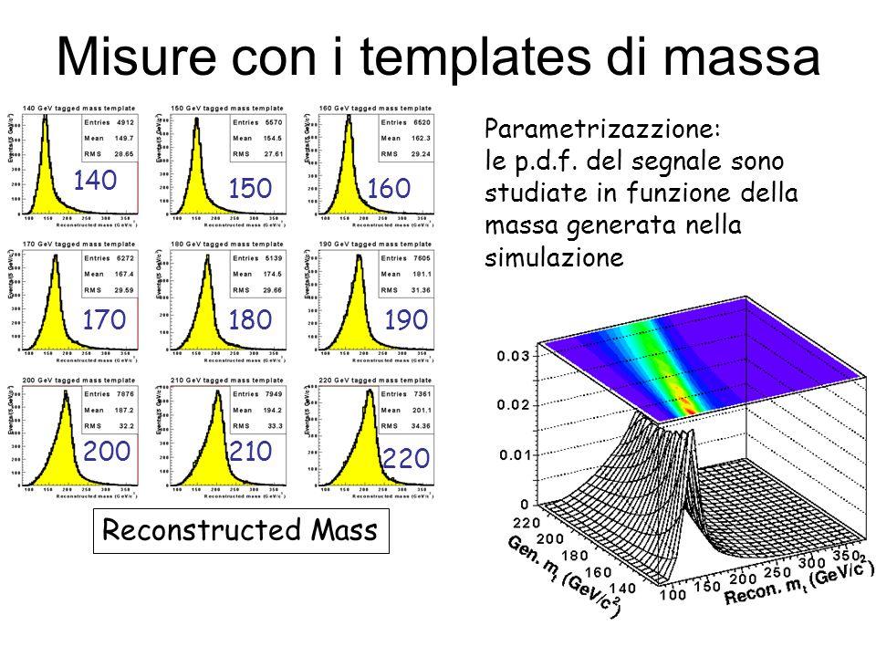 Misure con i templates di massa