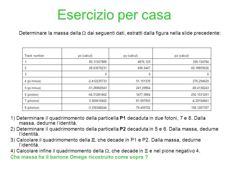 Esercizio per casa Determinare la massa della W dai seguenti dati, estratti dalla figura nella slide precedente:
