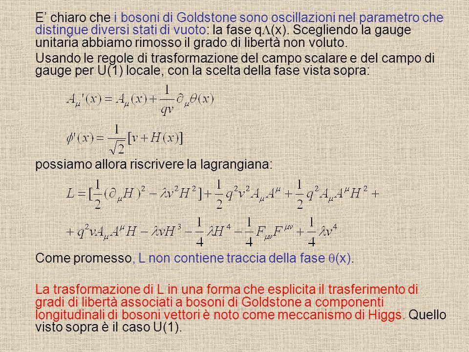 E' chiaro che i bosoni di Goldstone sono oscillazioni nel parametro che distingue diversi stati di vuoto: la fase qL(x). Scegliendo la gauge unitaria abbiamo rimosso il grado di libertà non voluto.