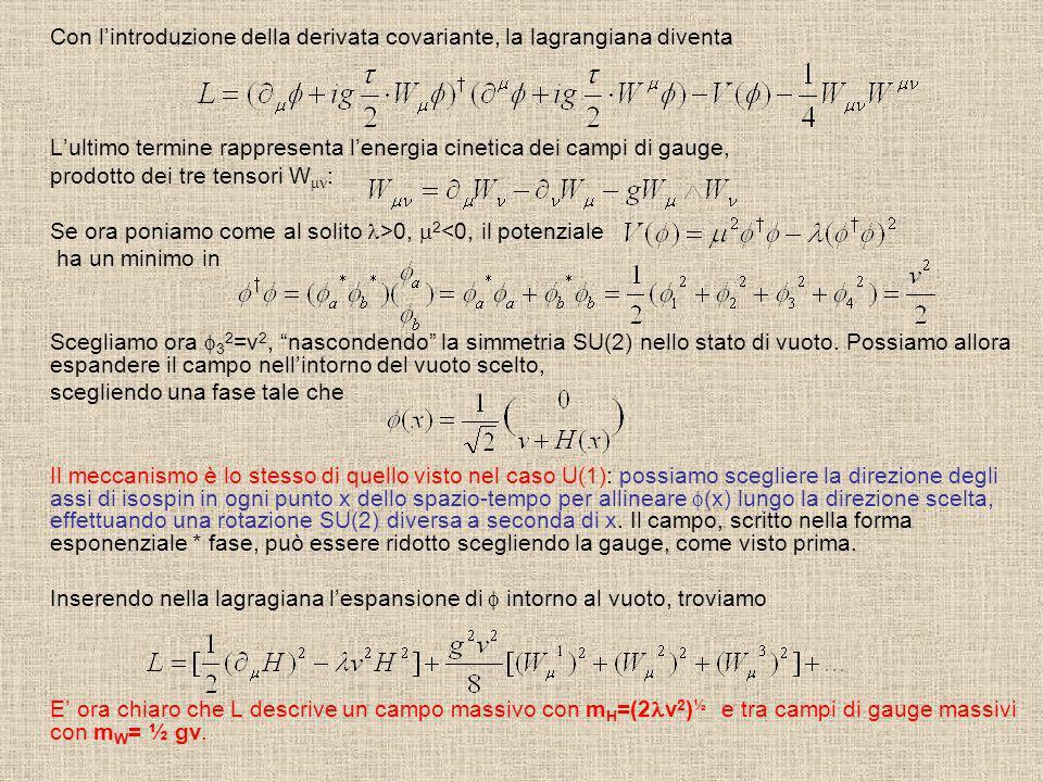 Con l'introduzione della derivata covariante, la lagrangiana diventa
