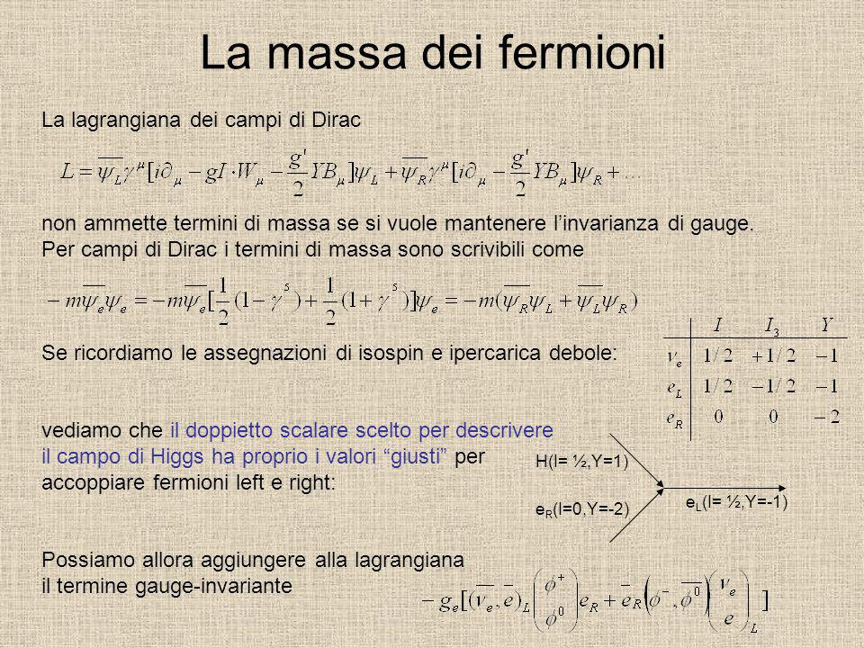 La massa dei fermioni La lagrangiana dei campi di Dirac