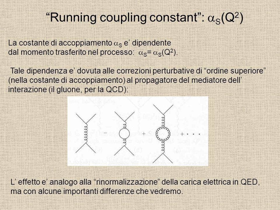 Running coupling constant : aS(Q2)