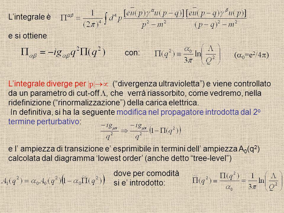 L'integrale è e si ottiene. con: (a0=e2/4p) L'integrale diverge per |p| ( divergenza ultravioletta ) e viene controllato.