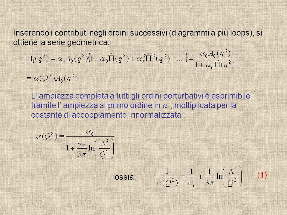 Inserendo i contributi negli ordini successivi (diagrammi a più loops), si