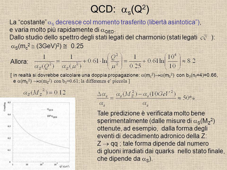 QCD: as(Q2) La costante aS decresce col momento trasferito (libertà asintotica ), e varia molto più rapidamente di aQED.