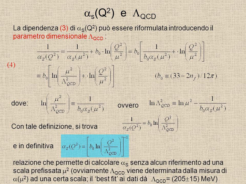 as(Q2) e LQCDLa dipendenza (3) di aS(Q2) può essere riformulata introducendo il. parametro dimensionale LQCD :