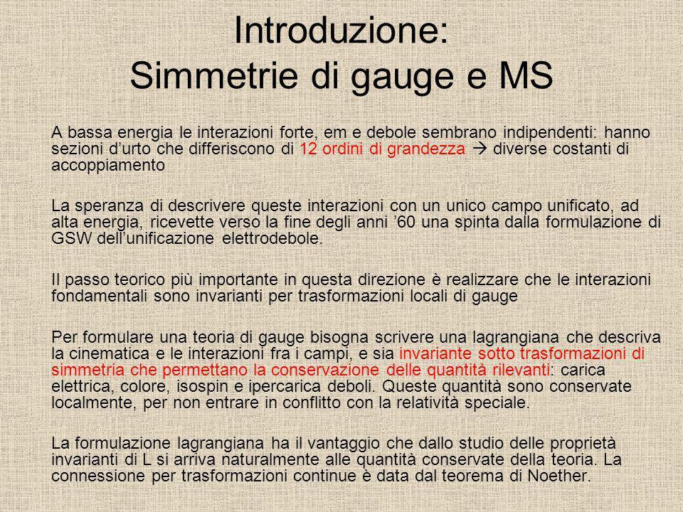 Introduzione: Simmetrie di gauge e MS
