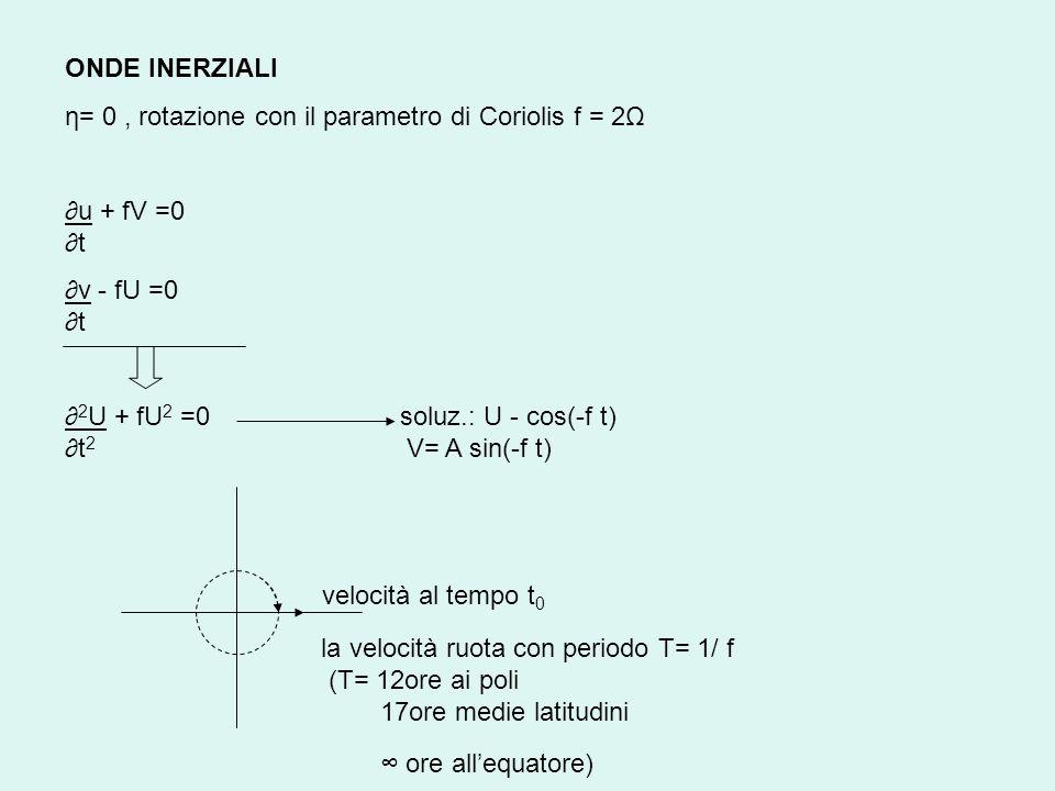 ONDE INERZIALI η= 0 , rotazione con il parametro di Coriolis f = 2Ω. ∂u + fV =0. ∂t. ∂v - fU =0.