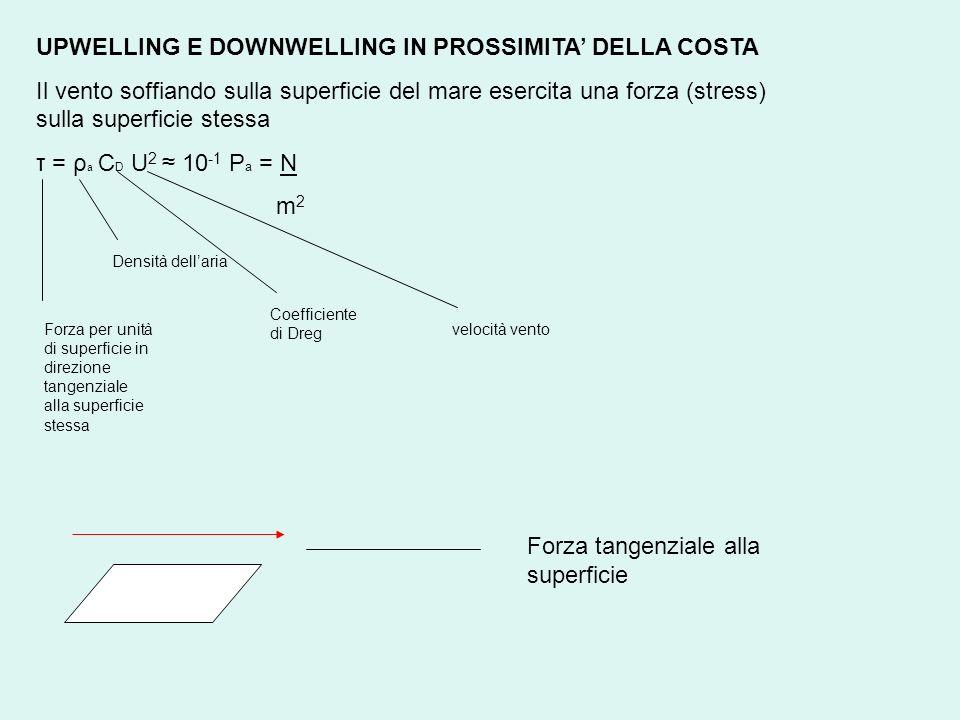 UPWELLING E DOWNWELLING IN PROSSIMITA' DELLA COSTA