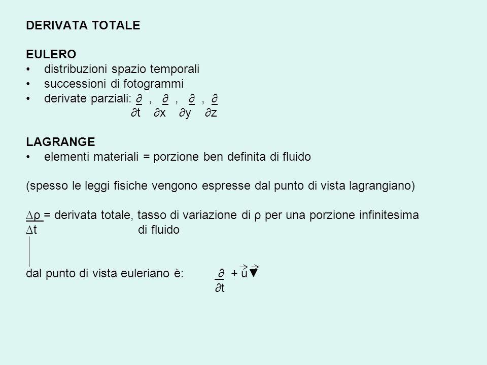 DERIVATA TOTALE EULERO. distribuzioni spazio temporali. successioni di fotogrammi. derivate parziali: ∂ , ∂ , ∂ , ∂