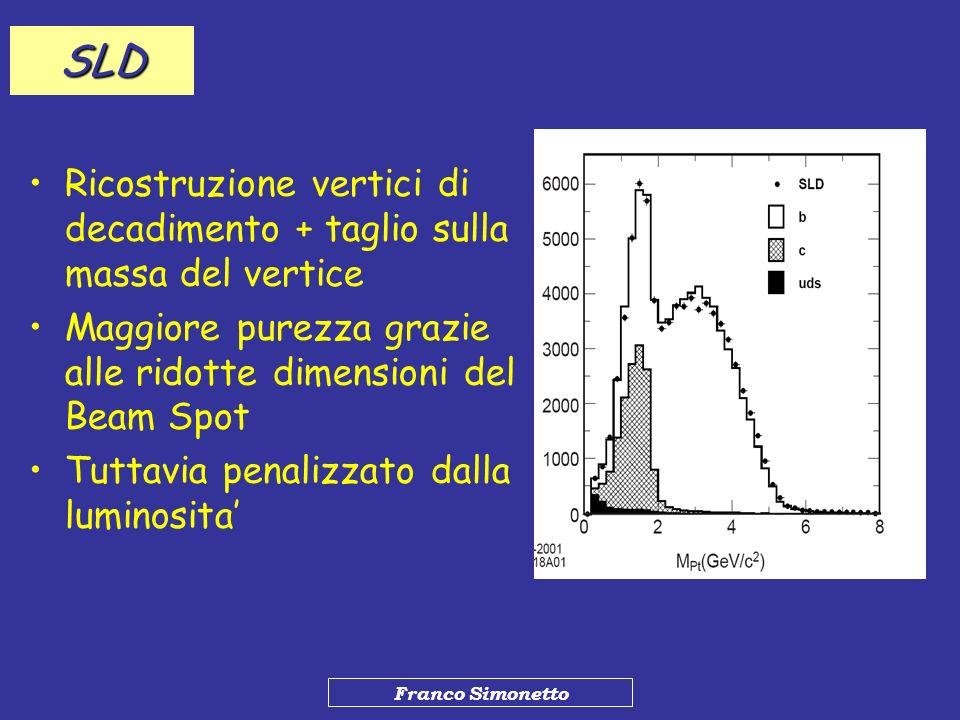 SLD Ricostruzione vertici di decadimento + taglio sulla massa del vertice. Maggiore purezza grazie alle ridotte dimensioni del Beam Spot.