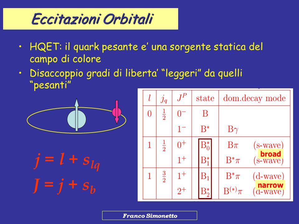 j = l + slq J = j + sb Eccitazioni Orbitali