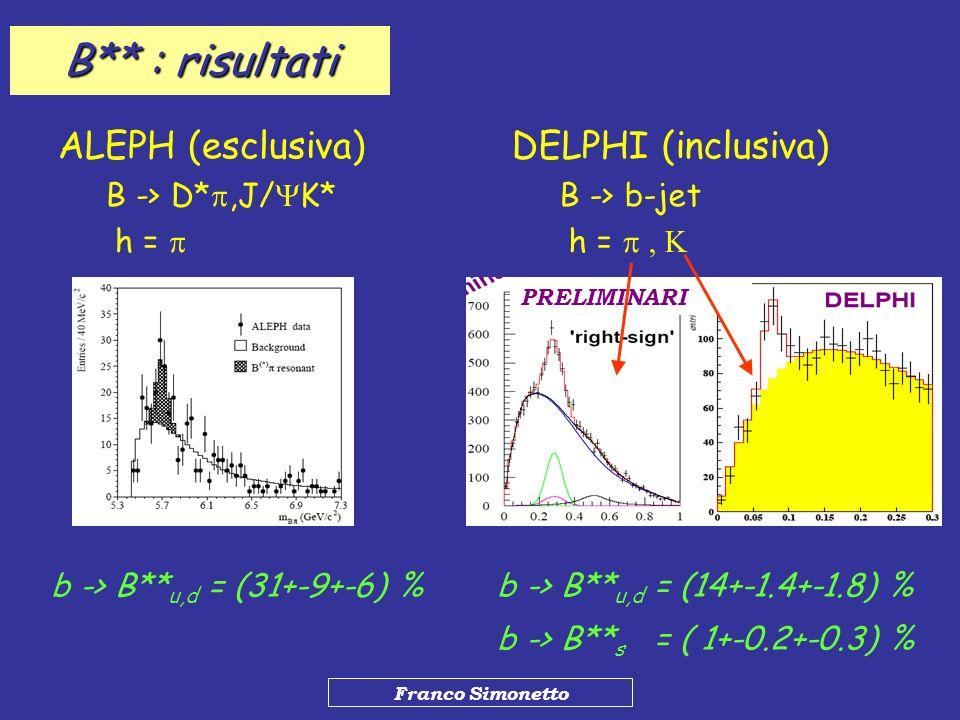 B** : risultati ALEPH (esclusiva) DELPHI (inclusiva)
