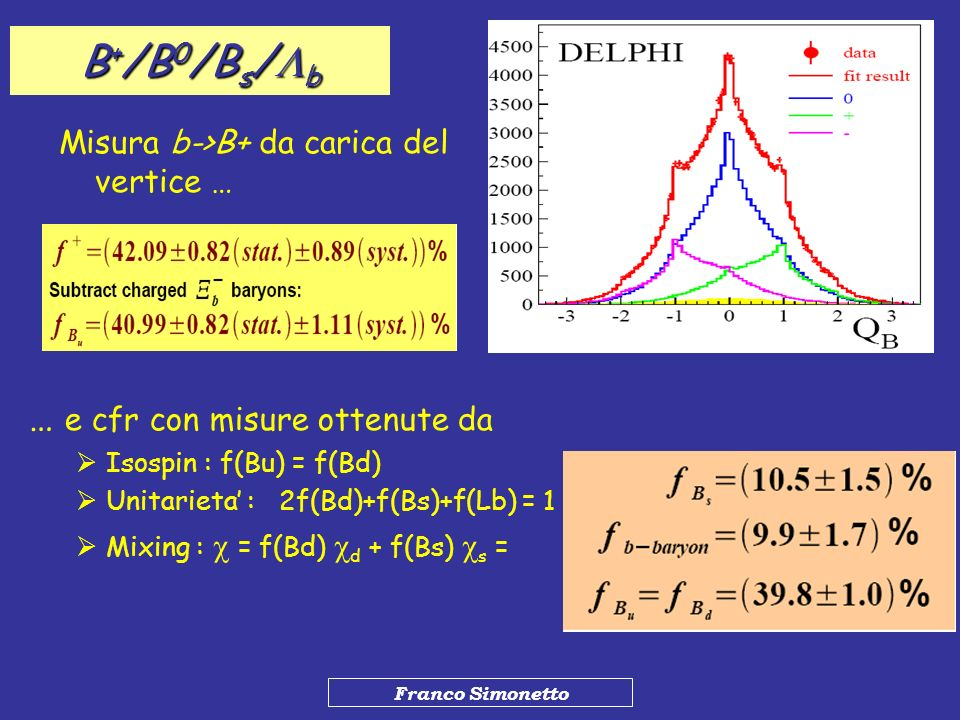 B+/B0/Bs/Lb … e cfr con misure ottenute da