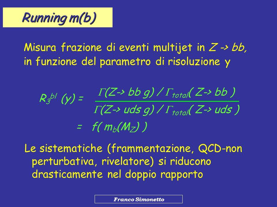 Running m(b) Misura frazione di eventi multijet in Z -> bb,