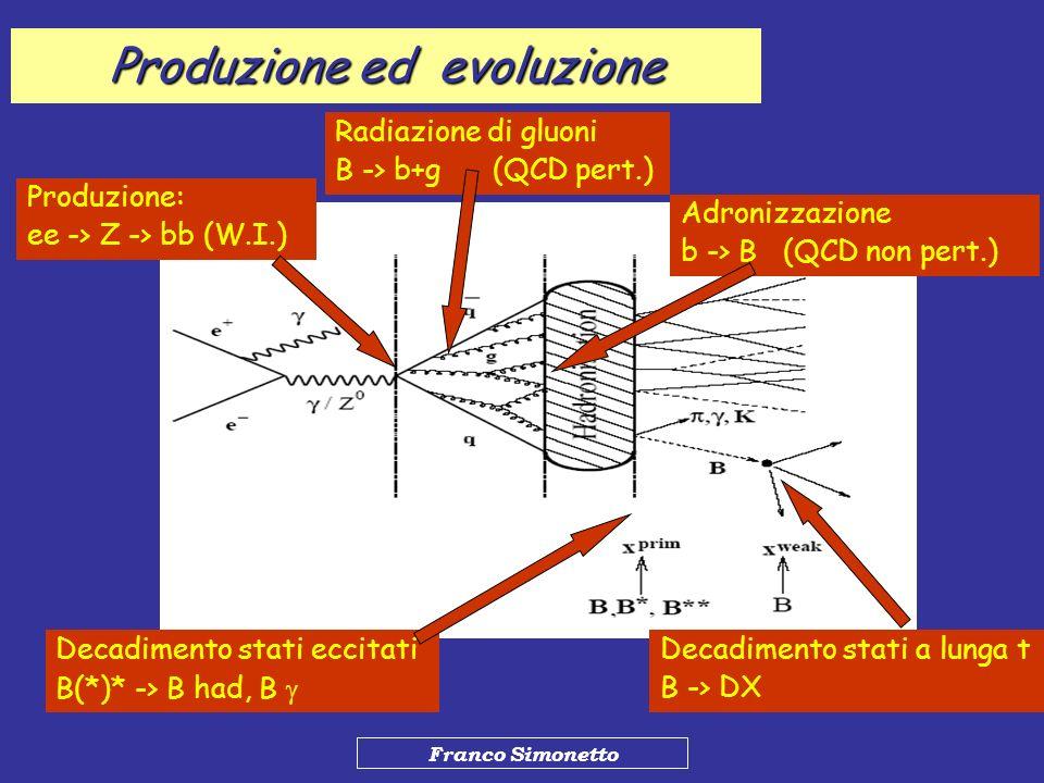 Produzione ed evoluzione