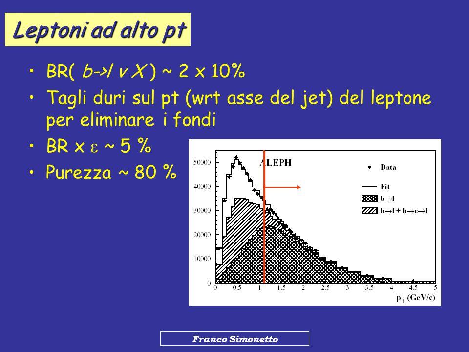 Leptoni ad alto pt BR( b->l v X ) ~ 2 x 10%