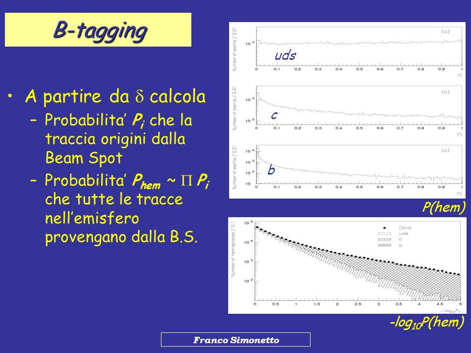 B-tagging A partire da d calcola