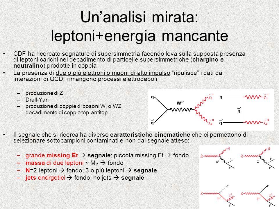 Un'analisi mirata: leptoni+energia mancante