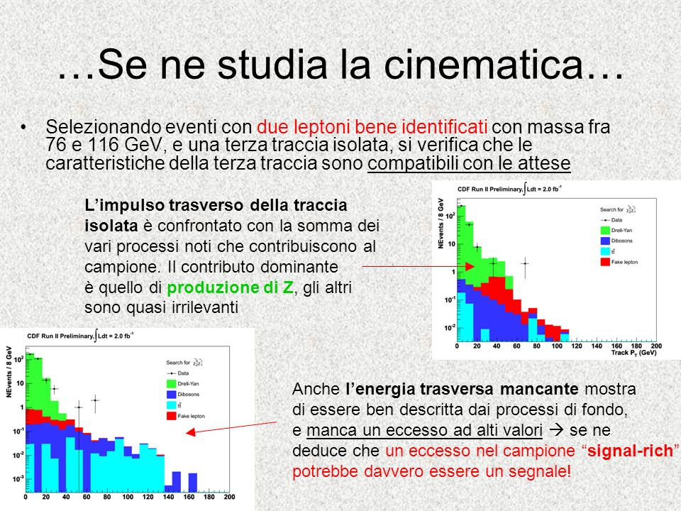 …Se ne studia la cinematica…