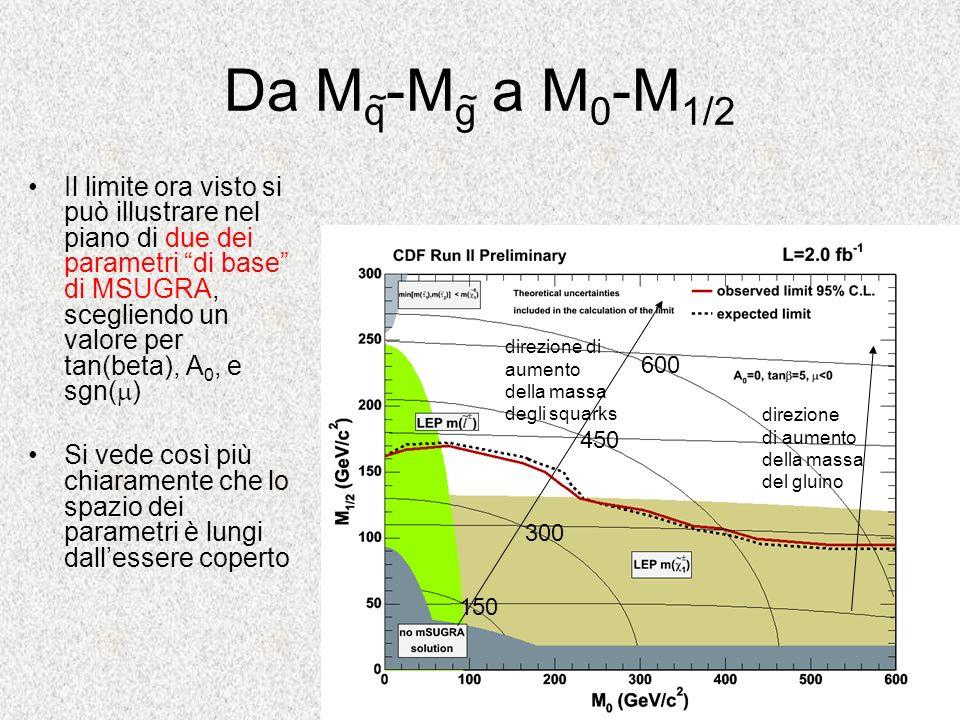 Da Mq-Mg a M0-M1/2 ~ ~