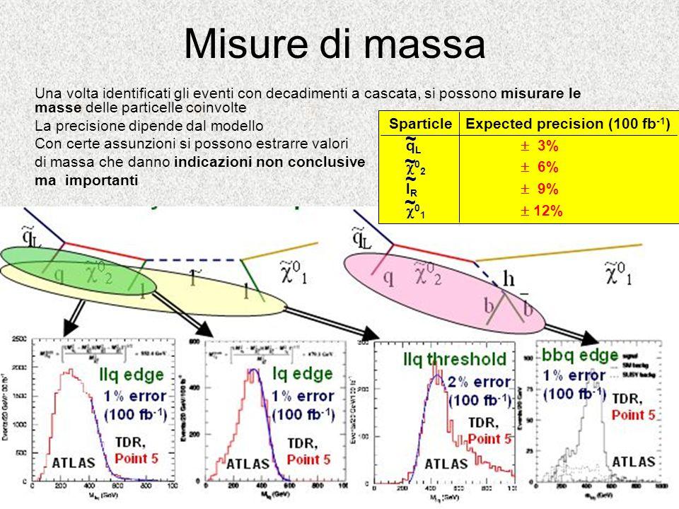 Misure di massa Una volta identificati gli eventi con decadimenti a cascata, si possono misurare le masse delle particelle coinvolte.
