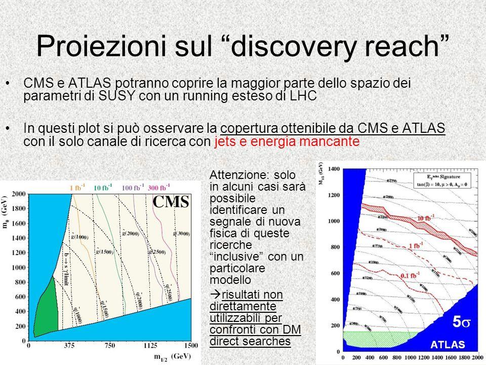 Proiezioni sul discovery reach