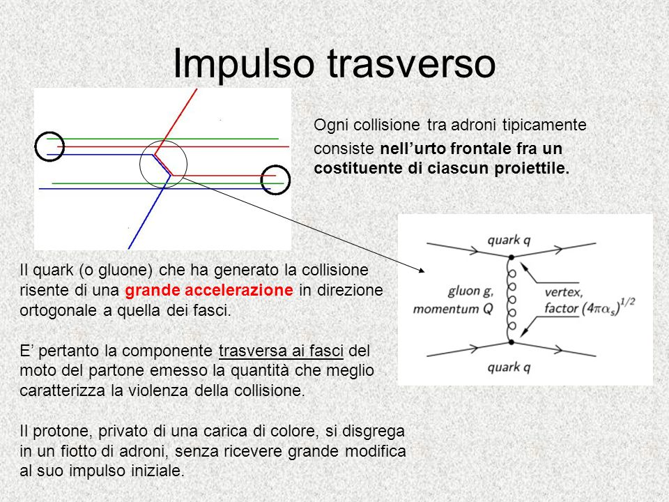 Impulso trasverso Ogni collisione tra adroni tipicamente consiste nell'urto frontale fra un costituente di ciascun proiettile.
