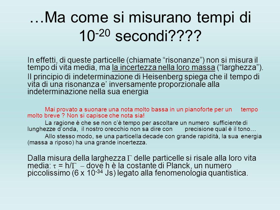 …Ma come si misurano tempi di 10-20 secondi