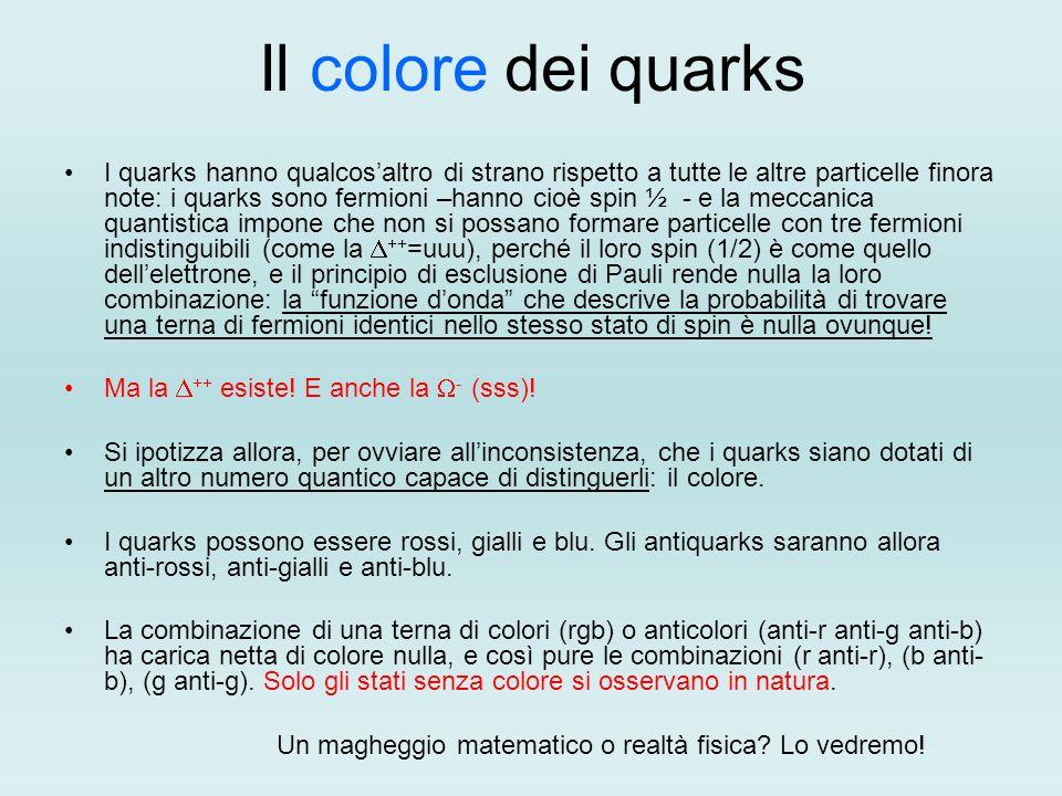 Il colore dei quarks