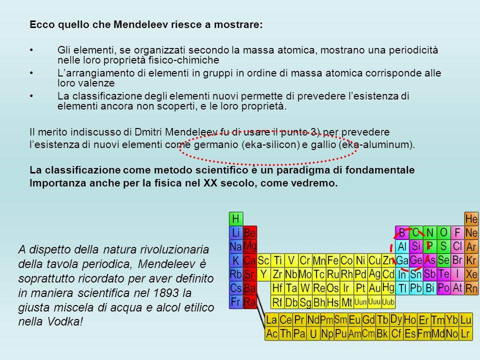 Ecco quello che Mendeleev riesce a mostrare: