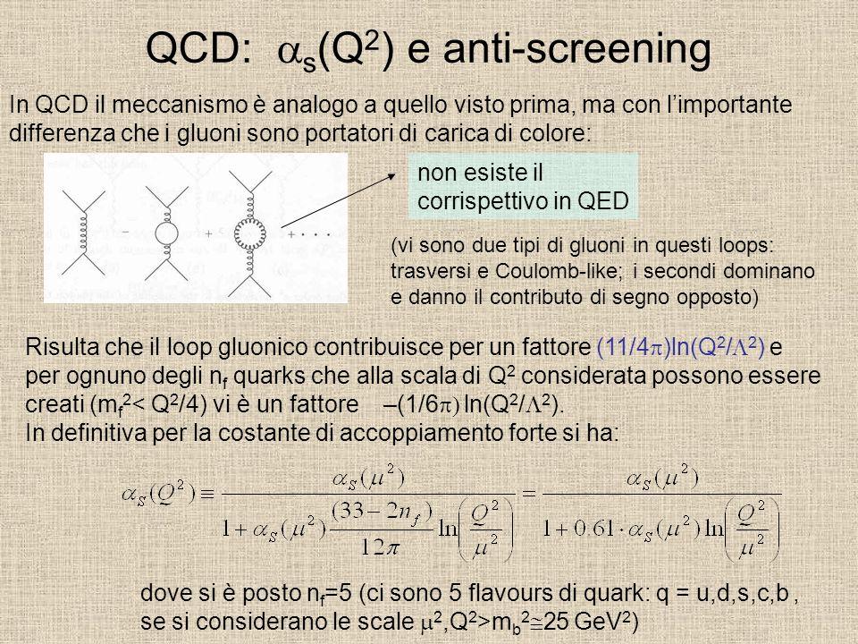 QCD: as(Q2) e anti-screening